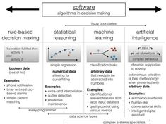 Data Science of Variable Selection: A Review