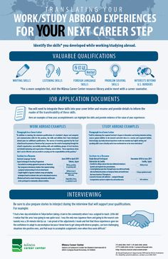Infographic: Translating Work/Study Abroad Experiences by Geraldine Villanueva, via Behance