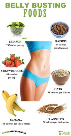 These foods are perfect for blasting belly fat because they are bursting with micronutrients which will boost your metabolism. These ingredients can be blended up into a Green Thickie (complete meal) with 1 cup of water. This smoothie contains just 37 Healthy Food To Lose Weight, Diet Plans To Lose Weight, How To Lose Weight Fast, Losing Weight, Stomach Fat Burning Foods, Best Fat Burning Foods, Detox Juice Recipes, Green Smoothie Recipes, Green Smoothies