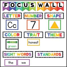 Complete set to set up your kindergarten focus wall bulletin board! Includes banner, headings, and cards for letters, nu Kindergarten Focus Walls, Kindergarten Bulletin Boards, Homeschool Kindergarten, Classroom Bulletin Boards, Kindergarten Sight Words, Kindergarten Circle Time, Homeschooling, Montessori Elementary, Classroom Ideas
