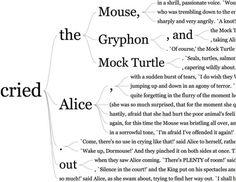 Word Tree Jason Davies
