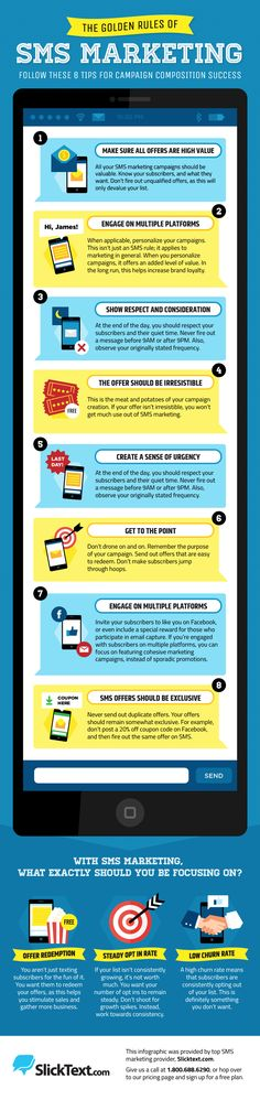 The Golden Rule of SMS Marketing [Infographic]