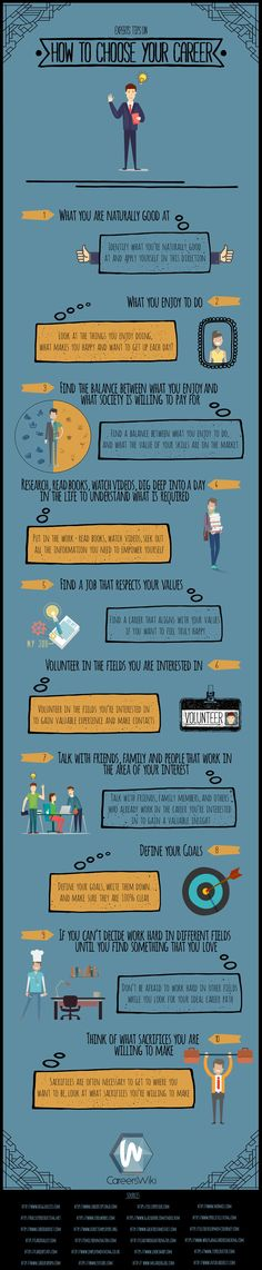 How to find the best career for me infographic