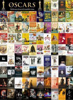 Best Movie Oscar Winners (1927-2012)