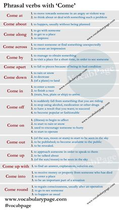 Forum | ________ English Grammar | Fluent LandPhrasal Verbs with COME | Fluent Land