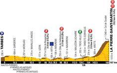 2015 Tour de France Stage 10