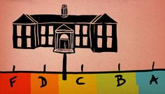 New College Rankings Are Out: NPR Ed Rates The Rankings!