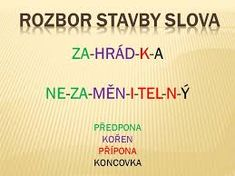Image result for stavba slova pracovní list Teaching, Education, Image, Literatura, Learning, Educational Illustrations, Teaching Manners, Studying