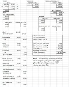 Cash Flow Statement Part   Cash Flow Statement