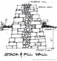 Sketch of Stack and Fill Wall by Texas Architect, Steve Chambers - See more at… American Poets, American Artists, American Impressionism, Residential Architect, Wood Structure, Room Additions, Rock Wall, Scrapbook Journal, Stonehenge
