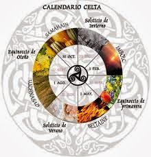 🌟Celtic celebrations of nature Wicca, Celtic Nations, Beltane, Sacred Geometry, Feng Shui, Witchcraft, Mystery, Spirituality, Symbols
