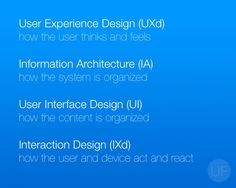 via userflow:    UXd, IA, UI, IXd ?