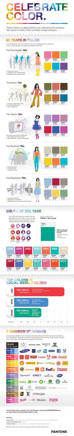 From 'Tiffany Blue' to 'Minion Yellow': How Pantone Changed the Way We Think About Color | [Infographic] by Pantone to celebrate its 50th anniversary.  It highlights the changing color of preferences by decade.