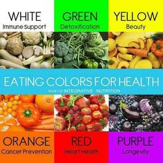 Next best thing to eating all these colors is having your Juice Plus every day! Gjohnson.juiceplus.com