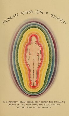 """""""In a perfect human being on F sharp, the prismatic colors in the aura have the same position as they have in the rainbow."""" Psycho-harmonial philosophy. 1910."""