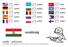 rendőr – policeman [Literally::: the guard of the order (a rend őre)…