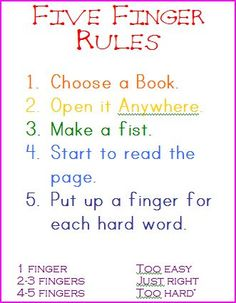 Reading with Mrs. D: Freebie: Five Fingers Rule Printable Poster