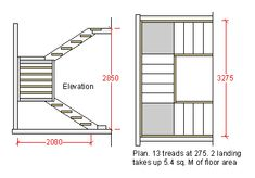 9 Best Staircase Dimensions Images Stair Dimensions