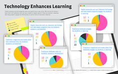10 Jaw Dropping Education Infographics
