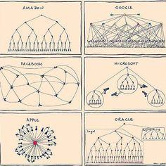 cool #programming #programmer #program #it #computer #html #Css #technology #web #web... PHP JavaScript