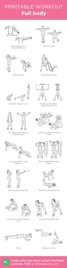 Full body : my visual workout created at WorkoutLabs.com • Click through to customize and download as a FREE PDF! #customworkout