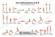 Printable PDF of the yoga sun salutes sequence. Includes the names of all the postures in English and in Sanskrit. A great guide to learn Surya Namascar A and B. Sun Salutations A & B. Fits Perfectly on page. Yoga Ashtanga Vinyasa, Yoga Restaurador, Mat Yoga, Yoga Flow, Sanskrit, Joseph Pilates, Beginner Yoga, Yoga For Beginners, Pranayama