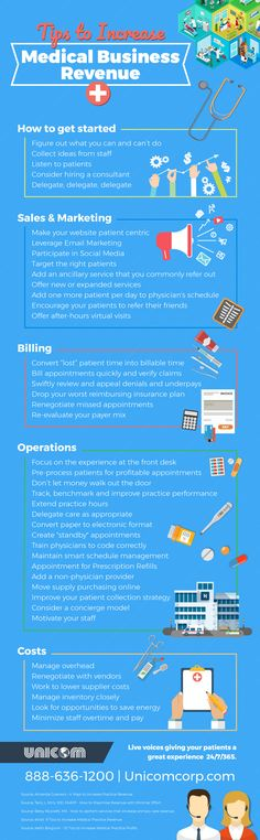 Tips to Increase Revenue for Medical Clinics