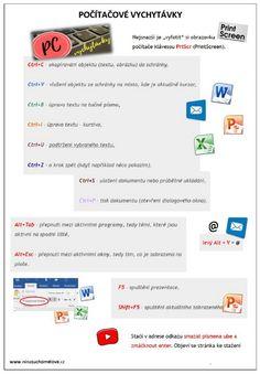 Techno, Internet, Content, Education, Onderwijs, Techno Music, Learning