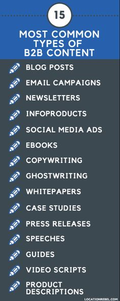 most common types of b2b marketing content