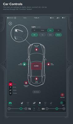 Interface Konzept Tesla Model S Dashboard Ui, Dashboard Design, Ui Ux Design, Flat Design, Layout Design, Icon Design, Gui Interface, User Interface Design, Mobile Ui Design
