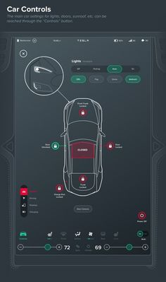 Automated car controls