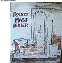 Rocket Mass Heaters: Efficient Home Heating With Wood. Can I use this to heat my pool? Rocket Stove Water Heater, Wood Stove Heater, Rocket Stoves, Camping Survival, Survival Prepping, Survival Supplies, Survival Shelter, Homestead Survival, Wilderness Survival