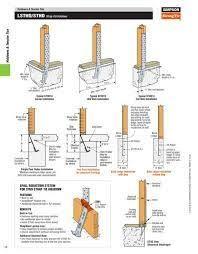 Imagini pentru retaining wall footing rebar