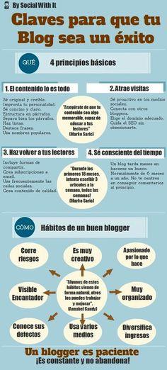 Una infografía con las claves para tener un blog de éxito Soft & Apps - software, aplicaciones web e internet