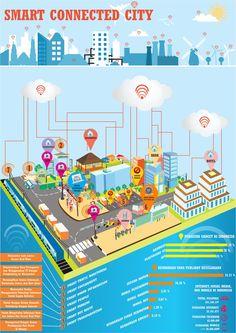 Infografik SmartCity