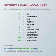 internet vocab