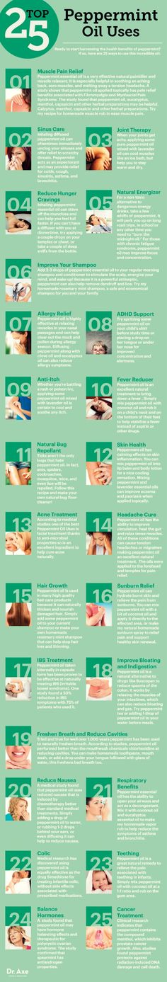Top 25 Peppermint Oil Uses and Benefits [Infographic] | Pleasantly suitable for an abundance of oral and topical uses and antimicrobial properties, peppermint may be the most versatile essential oil in the world along with lavender. Literally, there are few body, health, and mind issues that it cannot help. via: @draxe