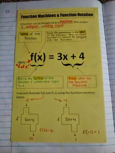 Function Machines and Function Notation Notes