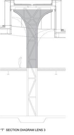 Museo de Arte Nelson-Atkins,Diagrama - Corte