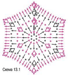 Crochet hexagon diagram.