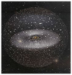 Astronomy Universe Kuiper Belt and Oort Cloud Cosmos, Oort Cloud, Planets And Moons, 8 Planets, Dwarf Planet, E Mc2, Space And Astronomy, Our Solar System, Astrophysics
