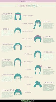 32 Incredibly Useful Charts That Will TOTALLY Up Your Hair Game | 22 Words