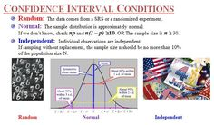 Conditions for a confidence interval.