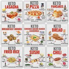 Looking for easy Keto meal prep ideas? Check out these Keto recipes RP —————— ?Looking for easy Keto meal prep ideas? Check out these Keto recipes RP —————— ? Keto Food List, Food Lists, Keto Foods, Keto Fat, Low Carb Keto, 7 Keto, Vegetarian Keto, Dieta Macros, Starting Keto Diet