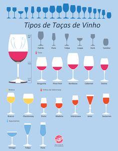 Agora veja algumas das taças que você pode encontrar no mercado, desenvolvidas para cada tipo de vinho