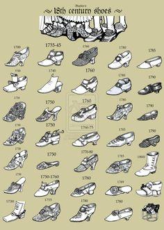 shoes 1700s 18th century rococo womenswear - picslist.com
