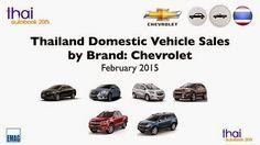 Thai Auto Book: Thailand Car Sales Chevrolet February 2015