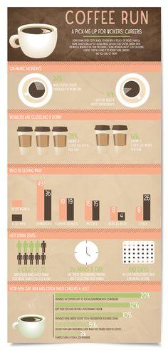 Coffee Run | Infographic by Dreama Spence, via Behance