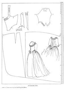 411 best rocco revolution 18thc fashion images in 2019 18th 1600s Fashion blog o historii mody oraz szyciu stroj w i kostium w historycznych doll clothes patterns clothing