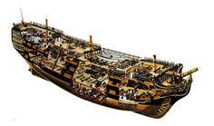HMS Victory Cutaway